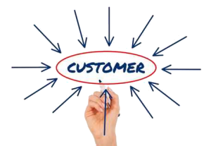 focus-on-customer-service